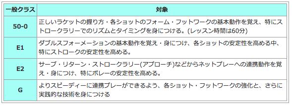 miyoshi_class