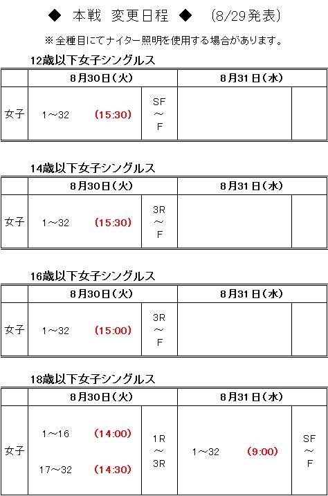 本戦日程変更 8.29
